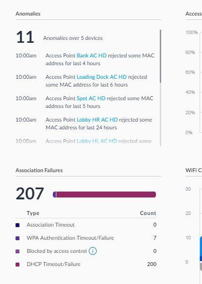 Association Failures - WPA Authentication Timeout/Failure | Ubiquiti