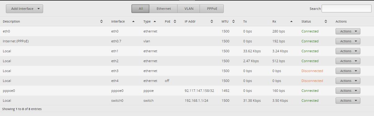 Tried it all: slow WAN speed of ER-X behind Zyxel VMG1312 DSL-modem