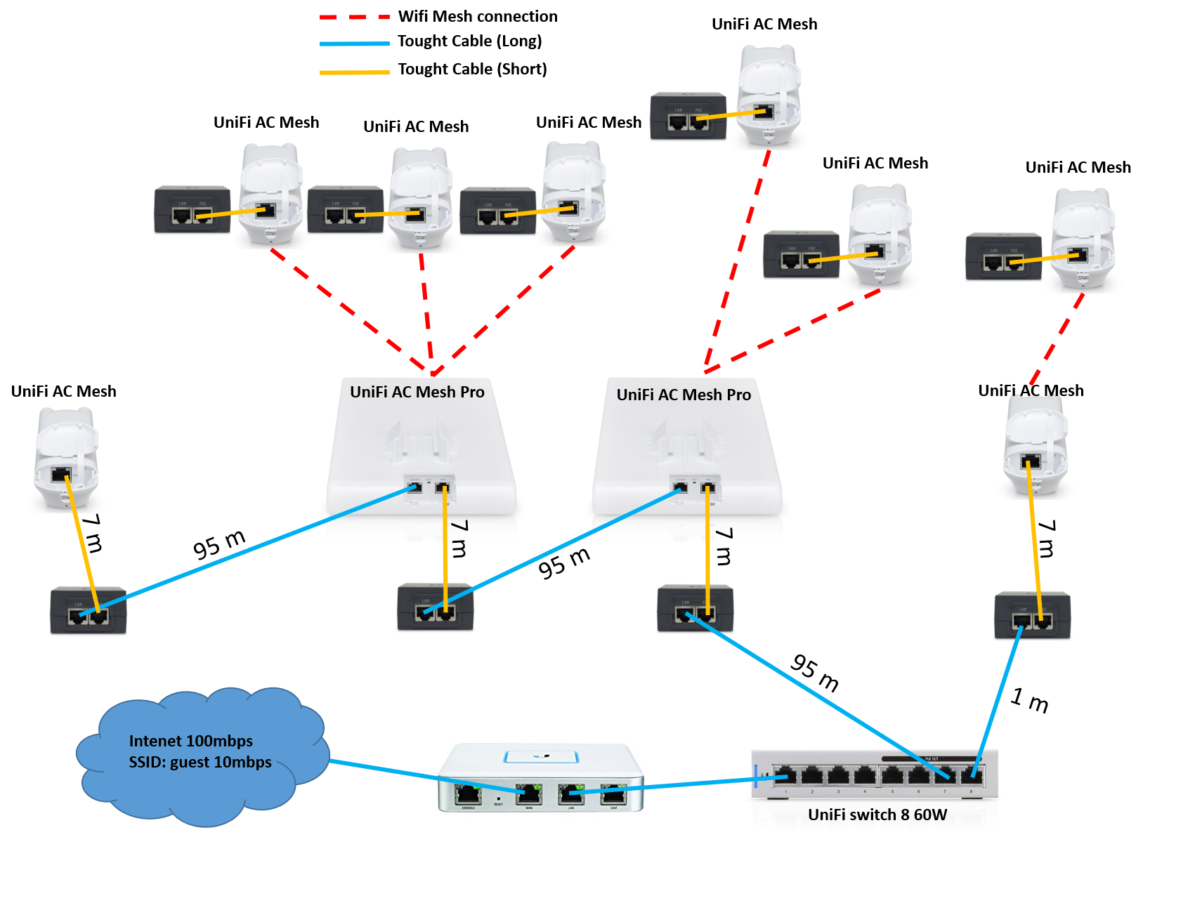 ubiquiti wiring diagram camping layout  wifi wired  ubiquiti community  camping layout  wifi wired