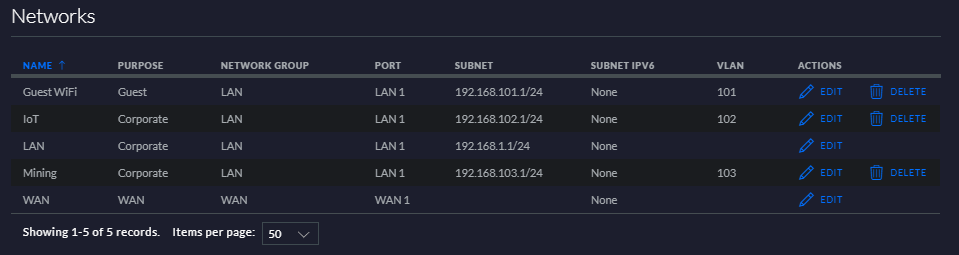 Synology NAS w/ 802 1q to UniFi switch, default/native LAN