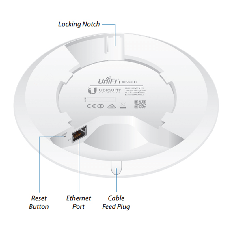 Changing Unifi controller from PC to Rasberry PI | Ubiquiti Community