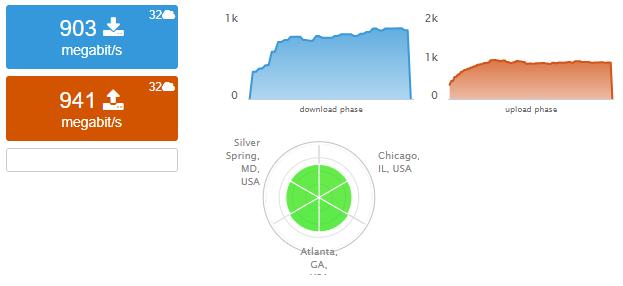 USG and ATT GigaPower - Slow speeds since Nov 12 | Ubiquiti Community