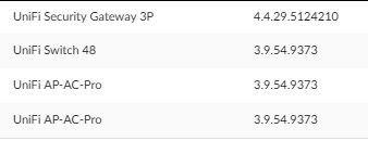 USG and ATT GigaPower - Slow speeds since Nov 12 | Ubiquiti