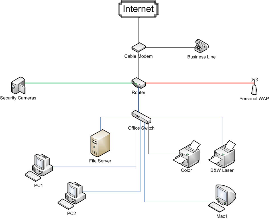 Need Small Business Router Ubiquiti Community