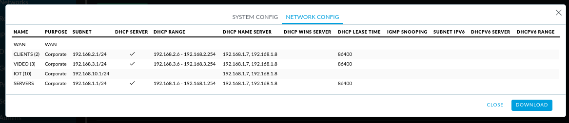 AC-Lite and Sonoff incompatibility? Experiencing severe DHCP