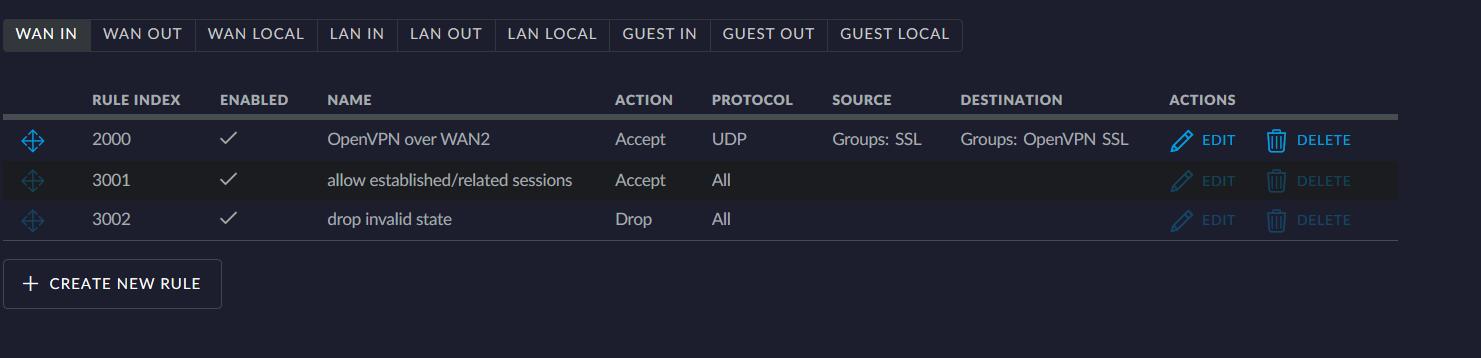 USG - WAN2 Port Forwarding Failure | Ubiquiti Community