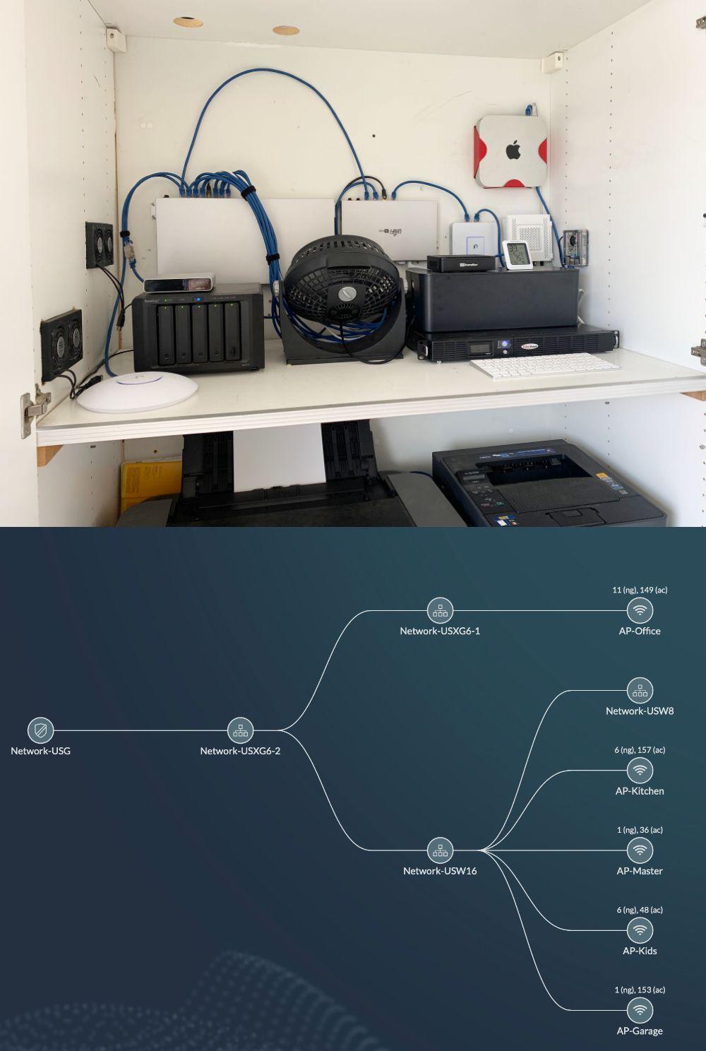 10Gb Home Network Upgrade Complete     | Ubiquiti Community