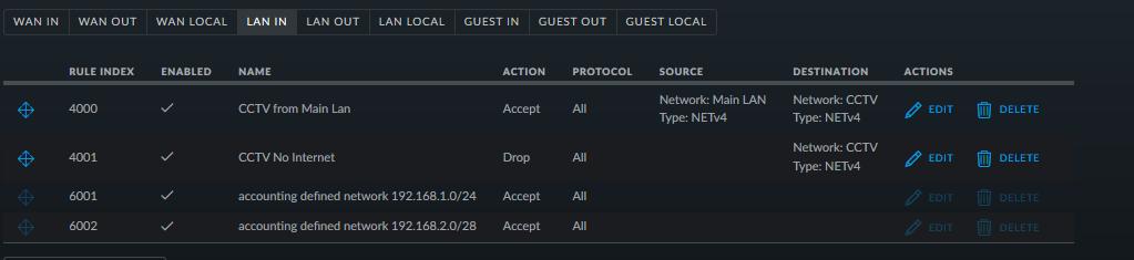 GUI) VLAN isolation UNIFI firewall rules | Ubiquiti Community