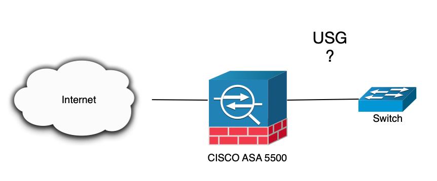 USG behind Cisco ASA   Ubiquiti Community