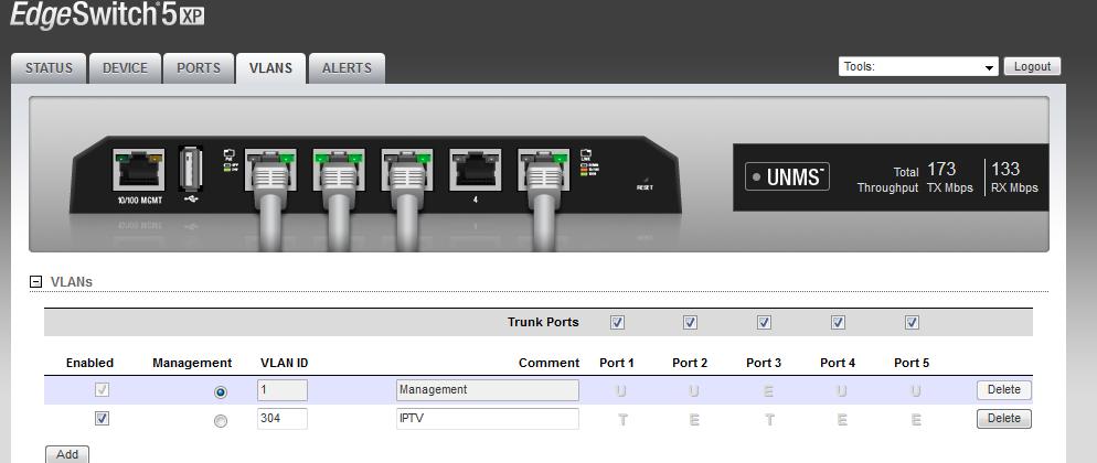 Huawei Port Access Vlan