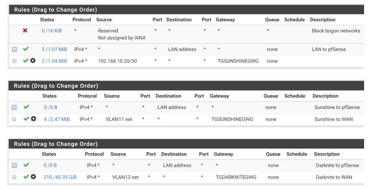 How do I fit PFSense into my setup?   Ubiquiti Community