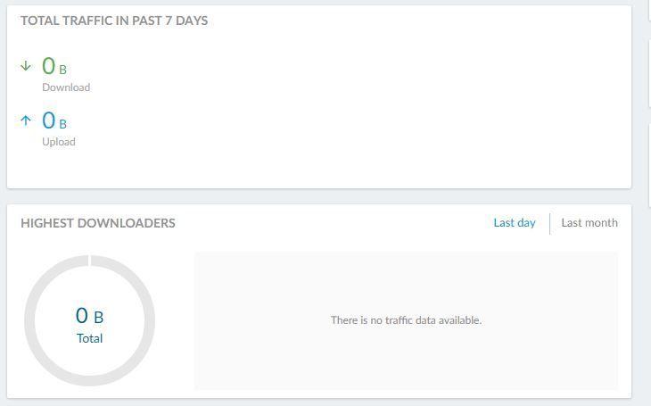 UCRM Traffic Data not present on dashboard | Ubiquiti Community