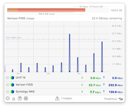 SNMP monitoring - counter update frequency | Ubiquiti Community
