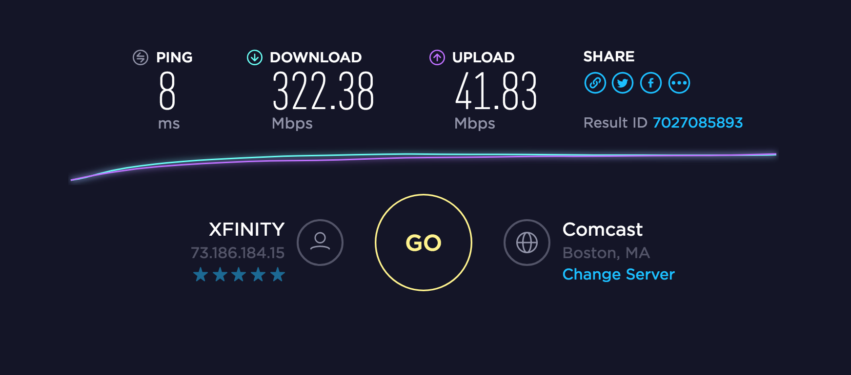 UniFi Security Gateway 3P & Comcast (Speed issues