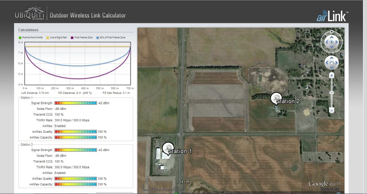 Outdoor Wireless Link Calculator - Caldwellcountytxoem com