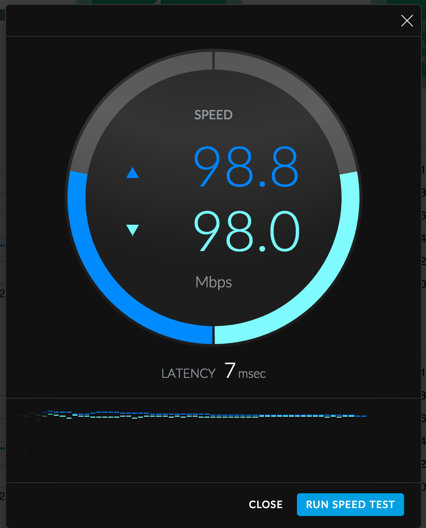 Beginner question regarding Speedtest and Latency | Ubiquiti