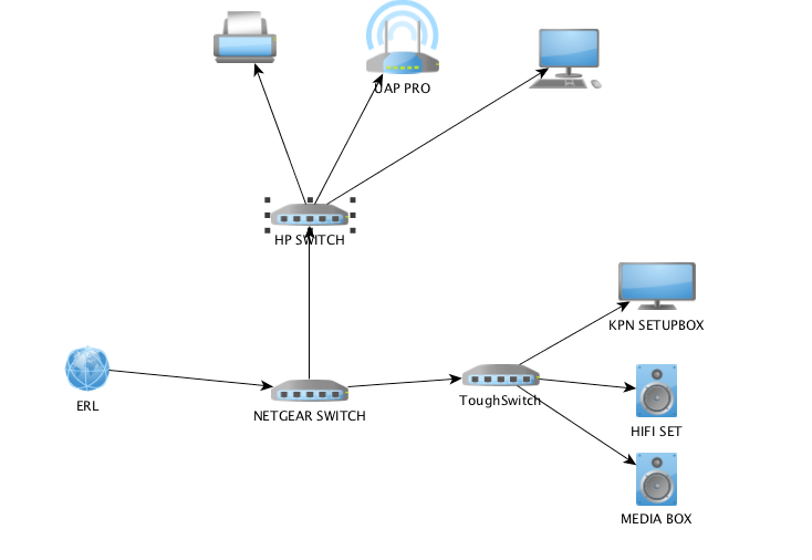 igmp is not working on Edge router Lite   Ubiquiti Community