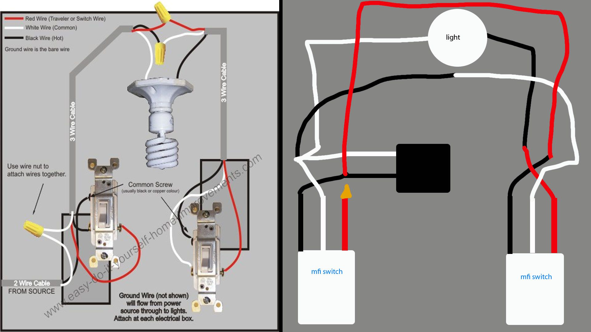 Wiring A Light Switch With Power At Light