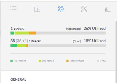 Unifi UAP-AC-Lite very poor speeds | Ubiquiti Community