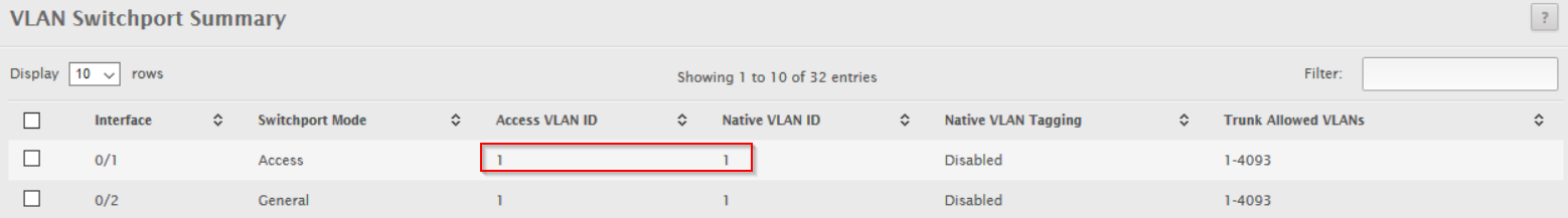 switchport access vlan vs vlan participation include