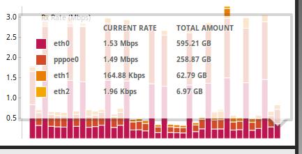 ER-X SNMP Current Throughput | Ubiquiti Community