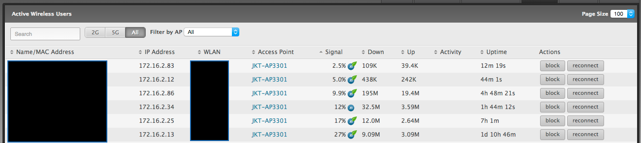 Unifi AP-PRO User Still Connected to the Access Point but