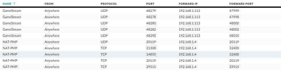 Open upnp and nat-pmp ports, how do i close them? | Ubiquiti Community