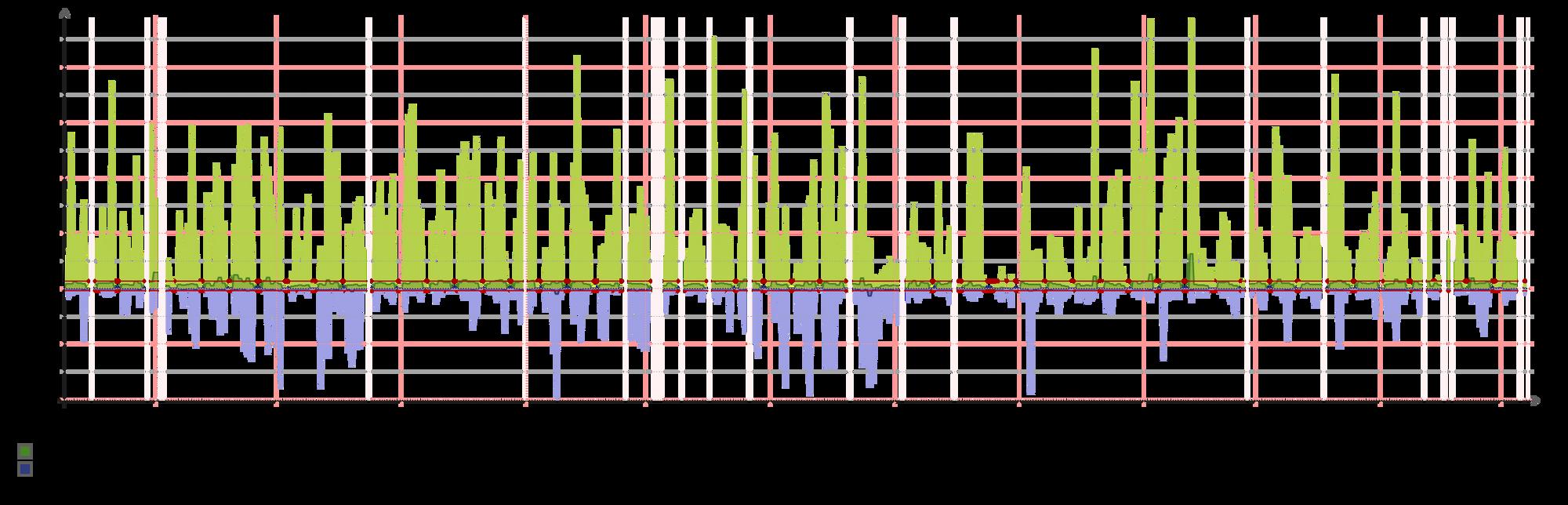 Windstream Modem Wiring Diagram   Wiring Library