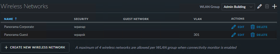 Setup up Guest WiFi with VLAN - No Internet Connection