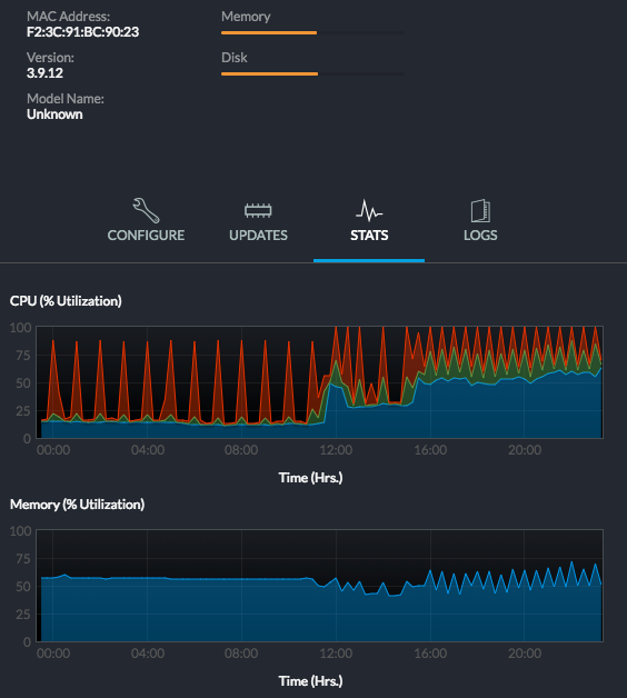 My $5/month NVR solution for two G3 flex cameas | Ubiquiti Community