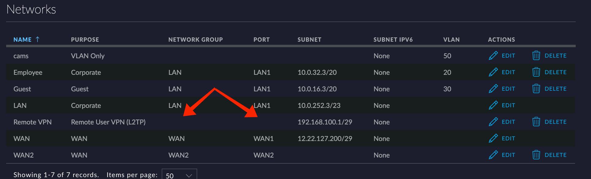 Remote VPN - Default Profile Reads -