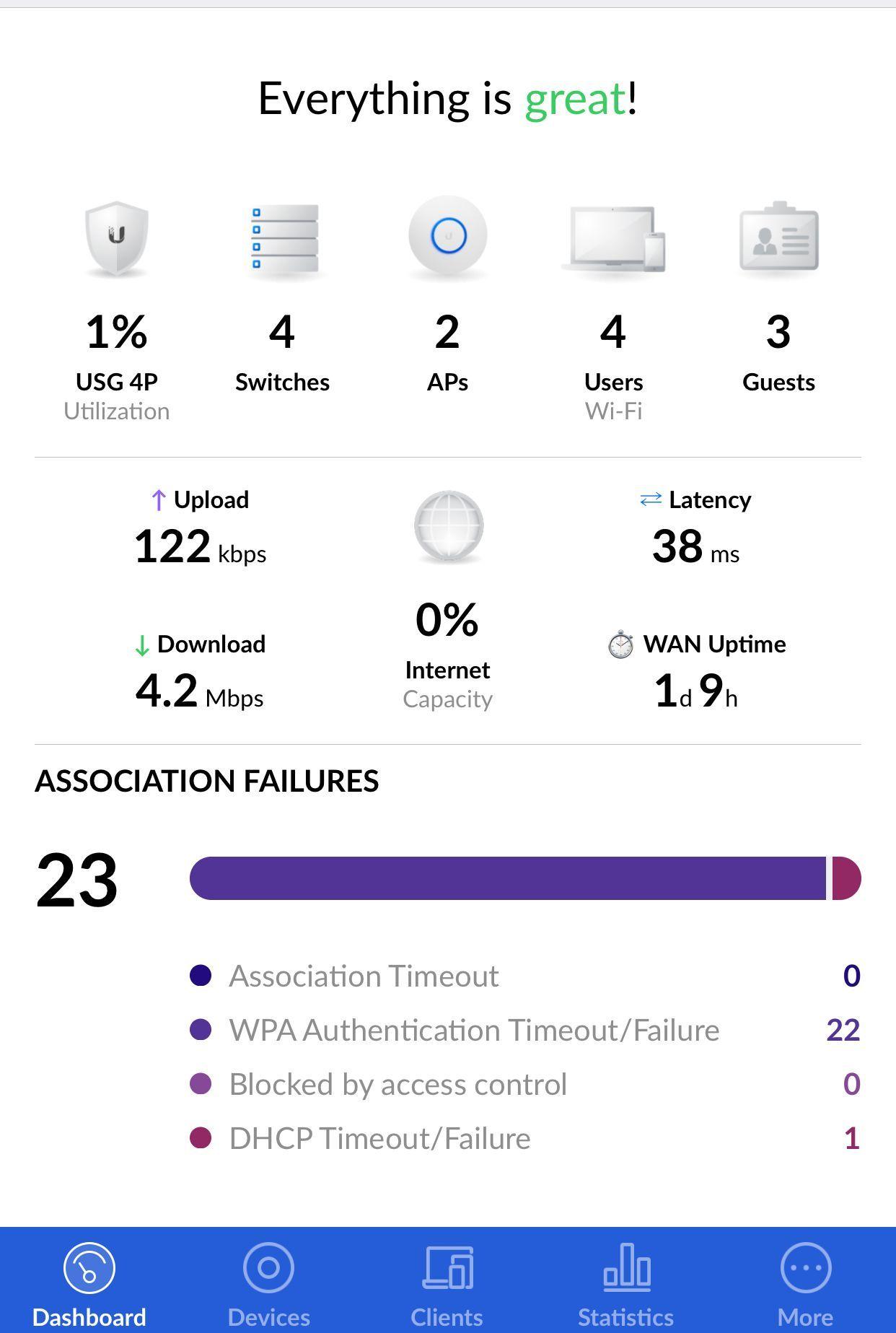 Association Failures - WPA Authentication Timeout/Failure