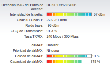 Why TX/RX is 240 Mbps / 270 Mbps in main menu, but real