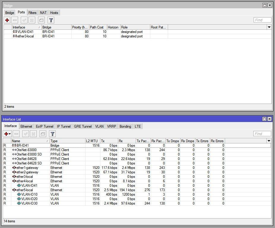 airMAX - Mikrotik VLAN problem | Ubiquiti Community