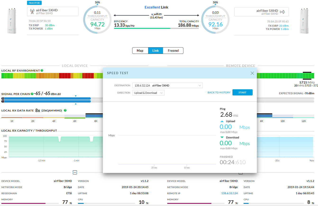 Speedtest does not work for me in 1 1 2 | Ubiquiti Community