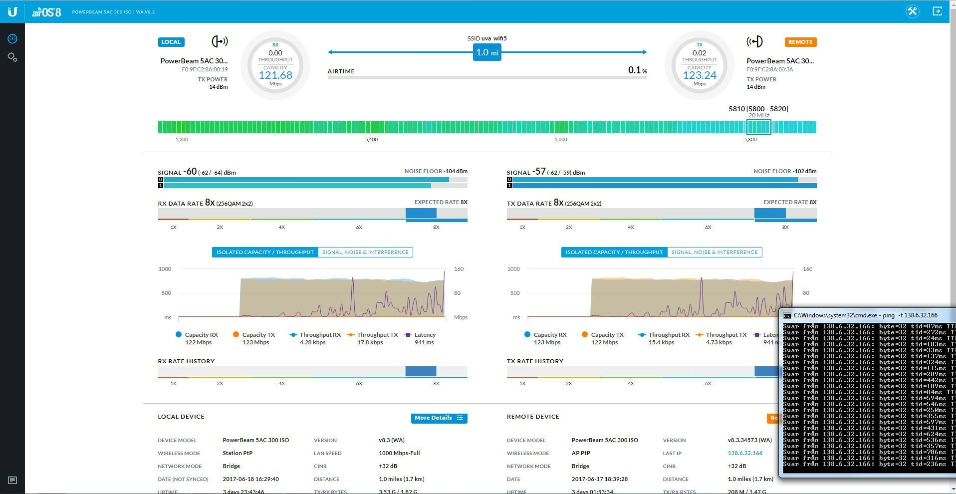 Huge latency spikes and variations | Ubiquiti Community