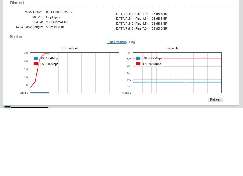 Airfiber 5x capacity drop on tcp bandwidth test | Ubiquiti Community