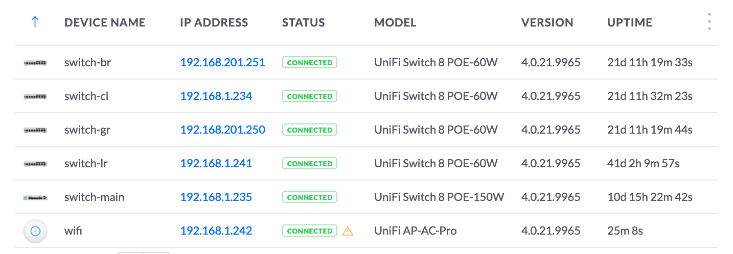Stun Server Unifi