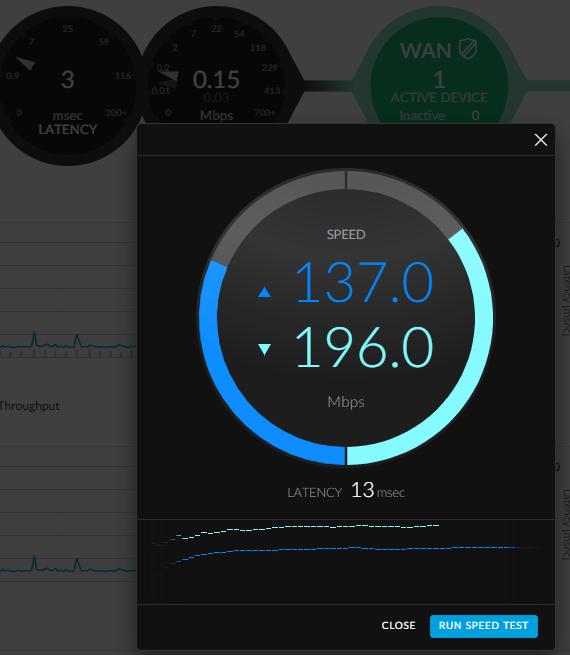 Unifi Controller (or USG?) Speed Test Broken?   Ubiquiti
