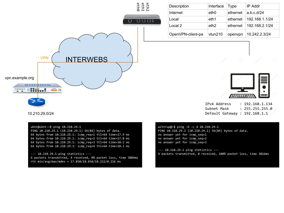 Route from eth1 to OpenVPN client subnet   Ubiquiti Community