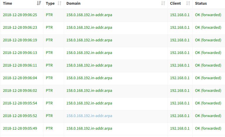 USG DNS PTR Queries | Ubiquiti Community