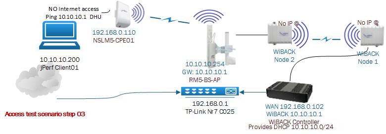 having connction/communication problem when connecting Rocket M5