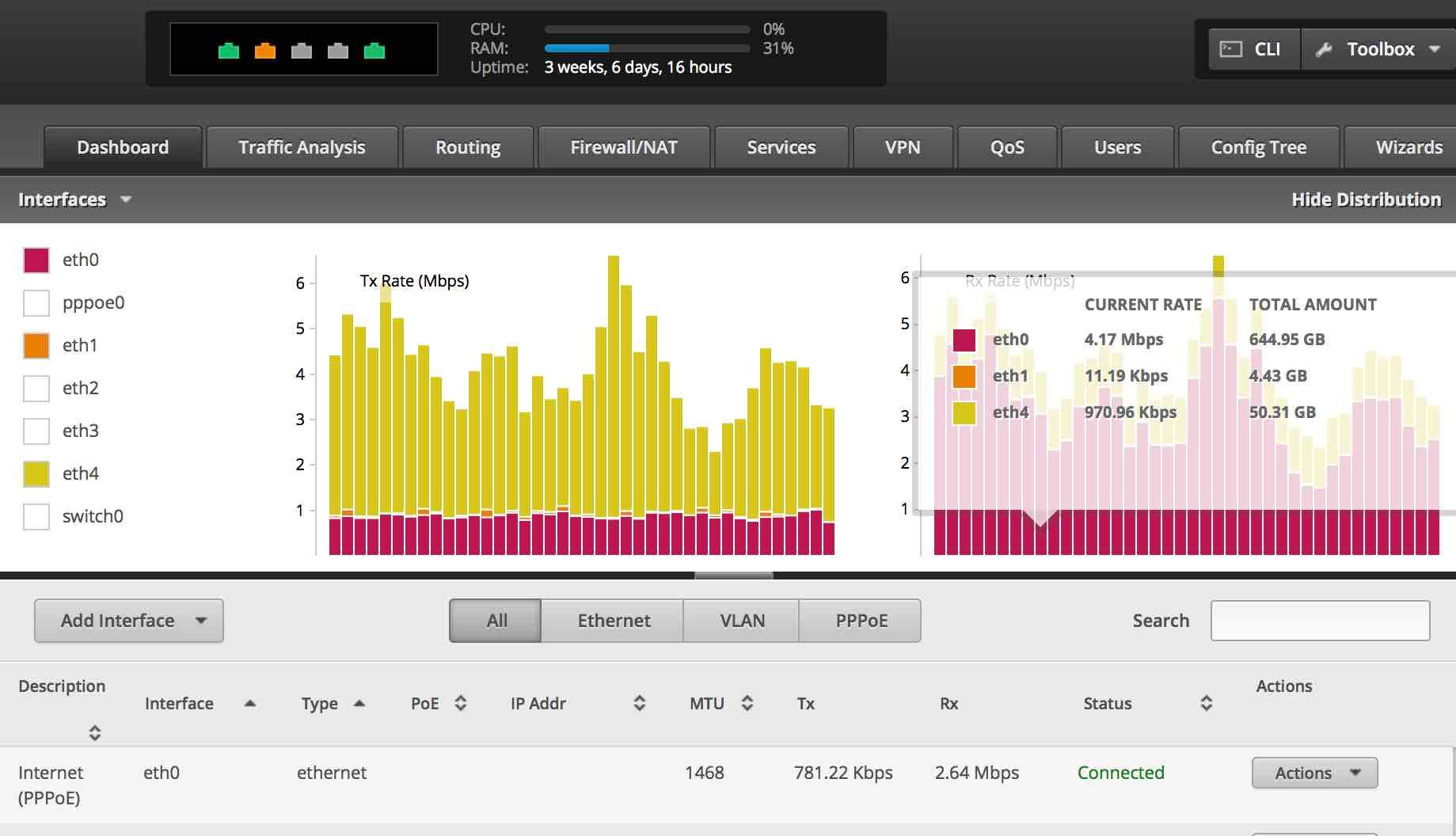 Edge Router Painfully Slow Internet Speed | Ubiquiti Community