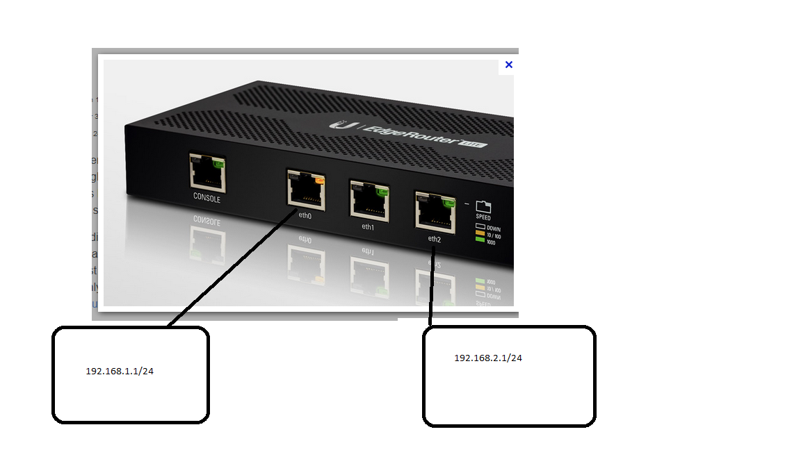Enable communication between the two LAN on the same ERLITE
