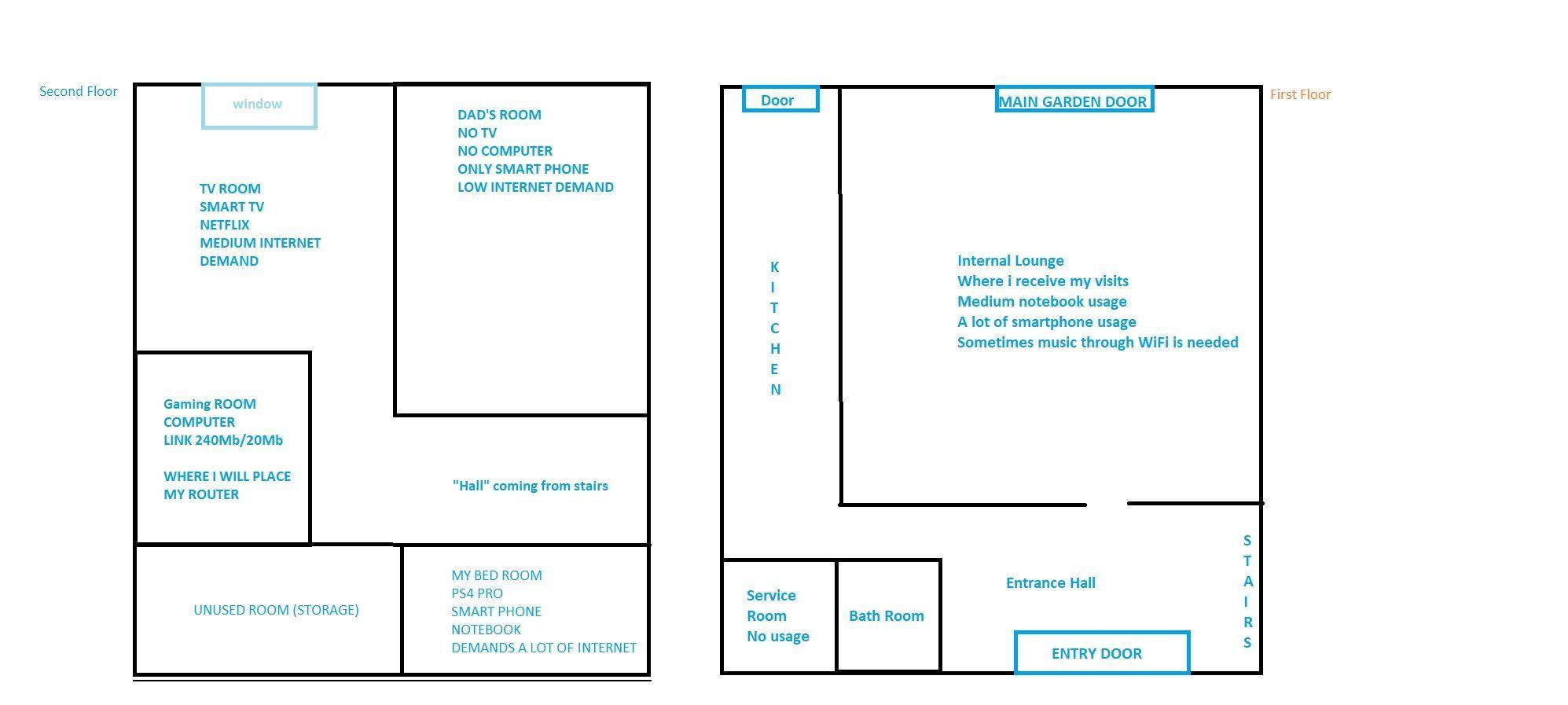 HELP] Setup WiFi for LARGE HOUSE + Gaming | Ubiquiti Community