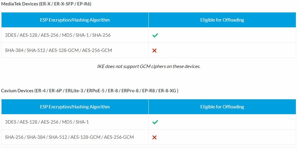 Router for VPN client   MyBroadband Forum