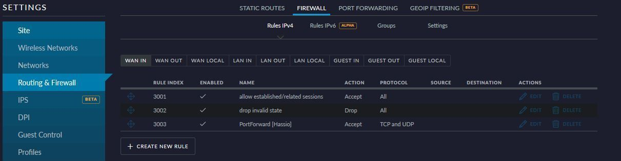 Help needed with Port Forwarding / Firewall Rules on USG to my Home