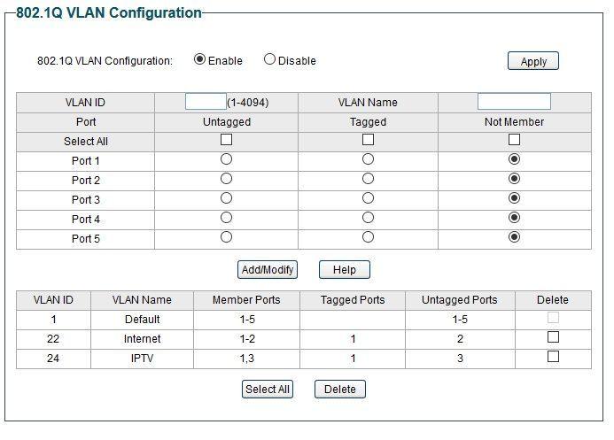 Nano G ISP IPTV with IGMP multicast | Ubiquiti Community