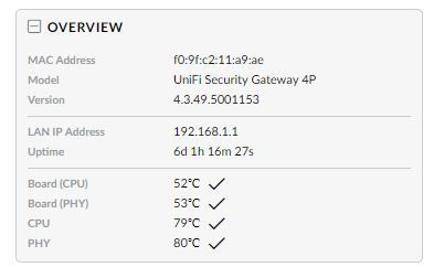 Is this normal temperature for a USG-PRO-4? | Ubiquiti Community