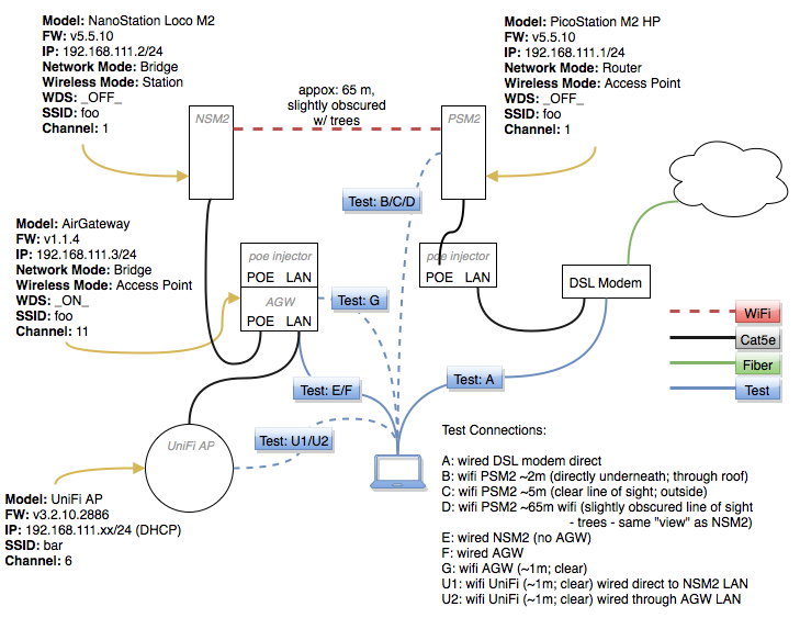 Dsl Phone Line Wiring Diagram